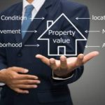HOW TO SET THE ACCURATE PRICE OF YOUR REAL ESTATE PAKISTAN?